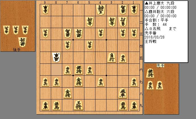 藤井六段vs井上九段