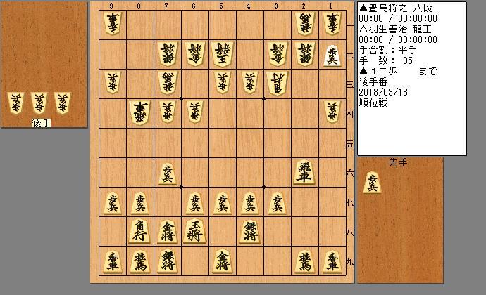 豊島八段vs羽生二冠