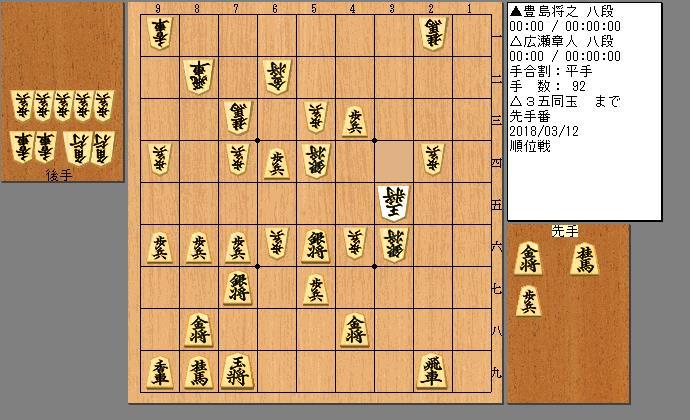 広瀬八段vs豊島八段