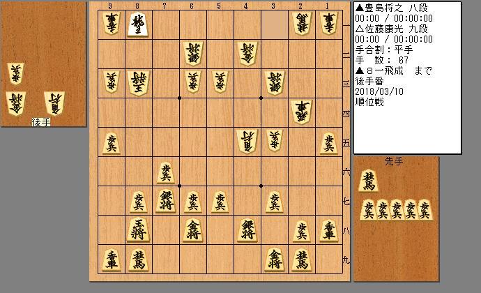豊島八段vs佐藤九段