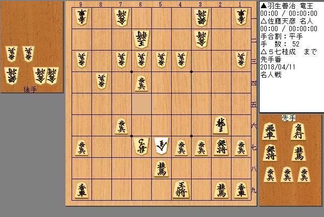 羽生二冠vs佐藤名人