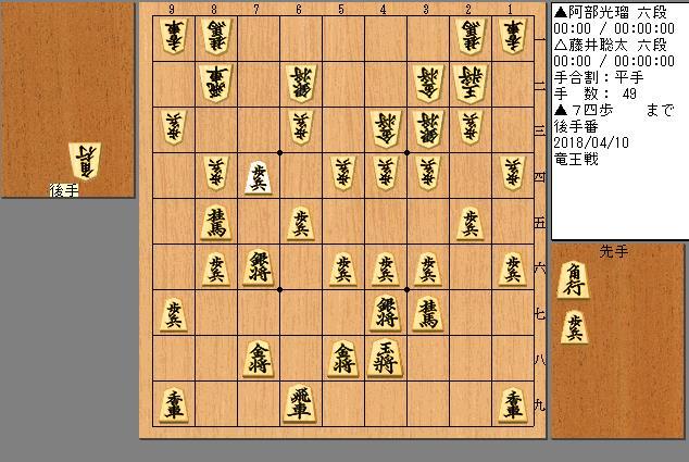 藤井六段vs阿部六段