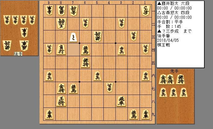藤井六段vs古森四段