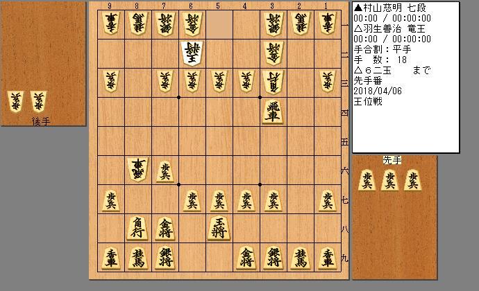 羽生二冠vs村山七段