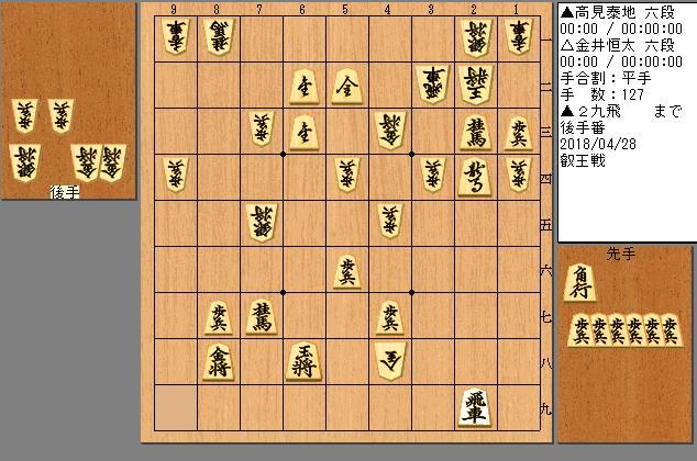 高見六段vs金井六段
