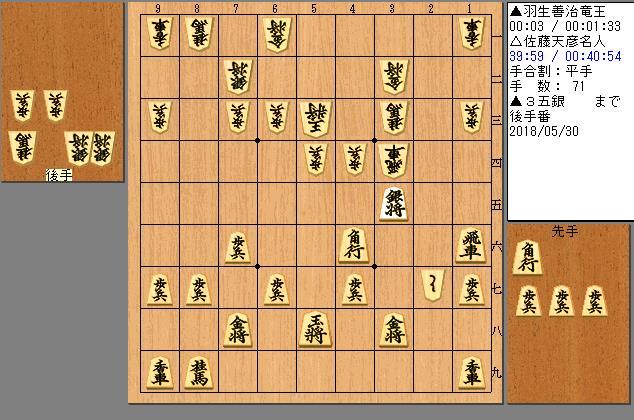羽生竜王vs佐藤名人