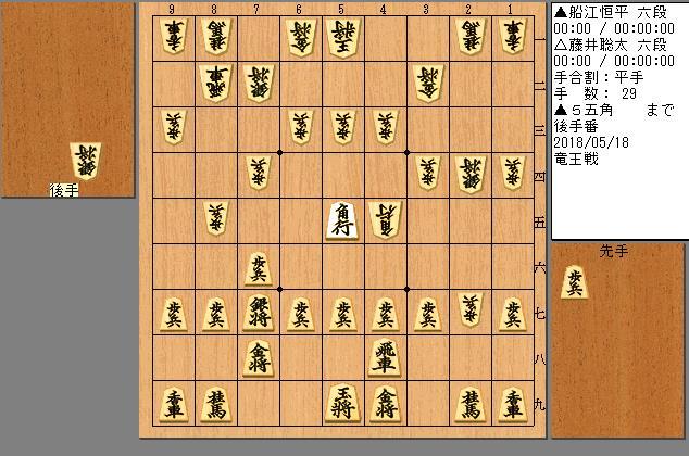 藤井聡太六段vs船江恒平六段