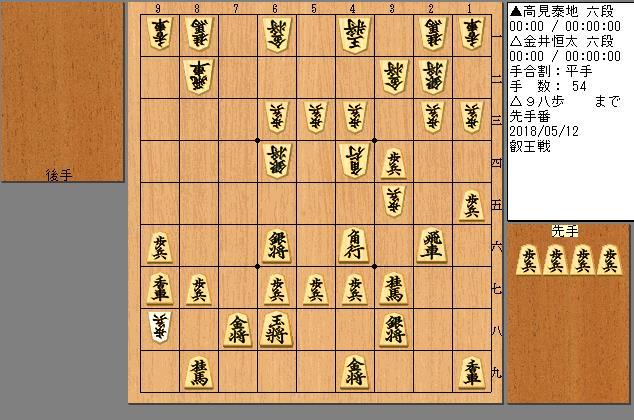 金井恒太六段vs高見泰地六段