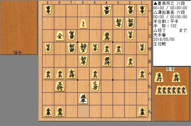 豊島八段vs澤田六段