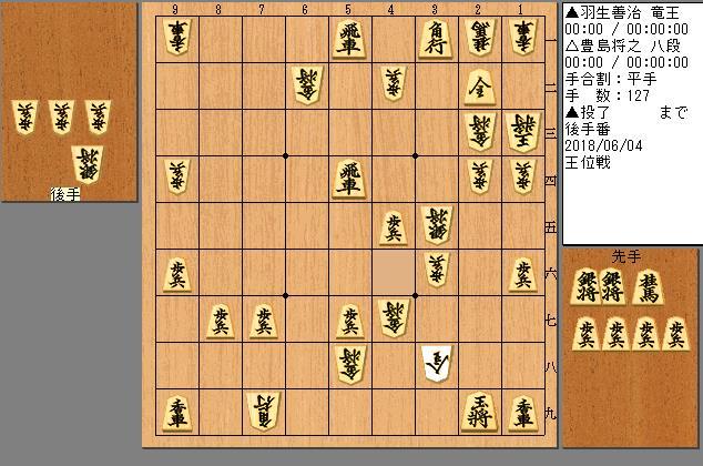 羽生竜王vs豊島八段