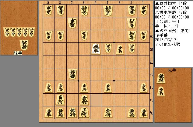 藤井七段vs橋本八段