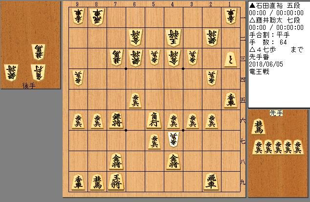 石田五段vs藤井七段