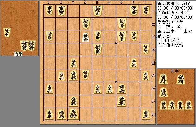 藤井七段vs近藤五段