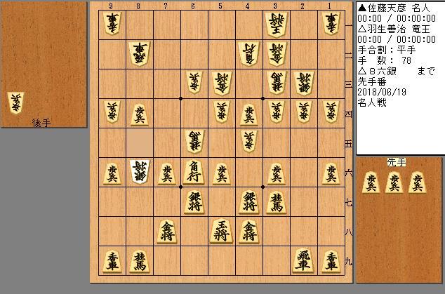 佐藤名人vs羽生竜王