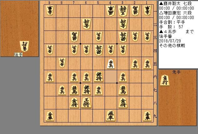 藤井七段vs増田六段