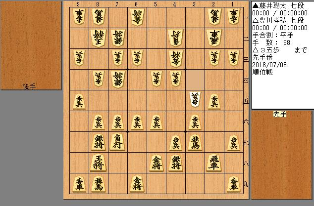 藤井七段vs豊川七段