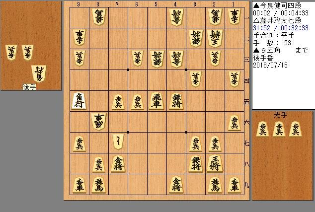 藤井七段vs今泉四段