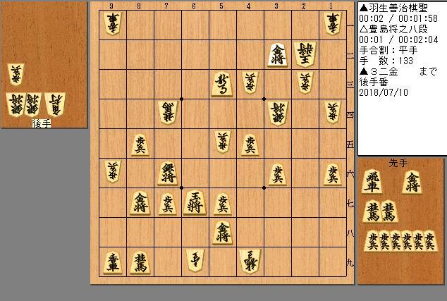 豊島八段vs羽生棋聖