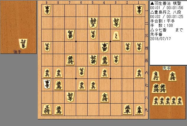 羽生棋聖vs豊島八段