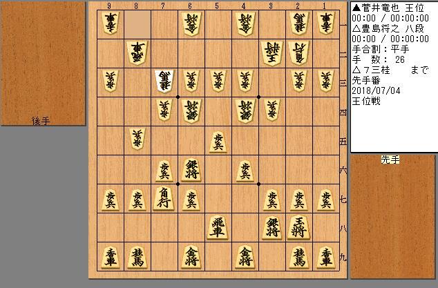 菅井王位vs豊島八段