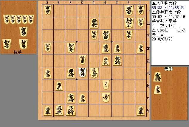 藤井七段vs八代六段