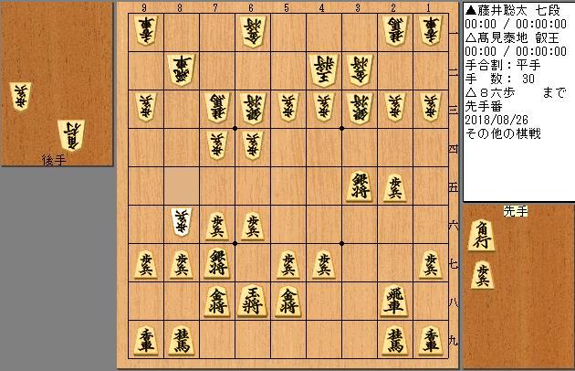 髙見叡王vs藤井七段