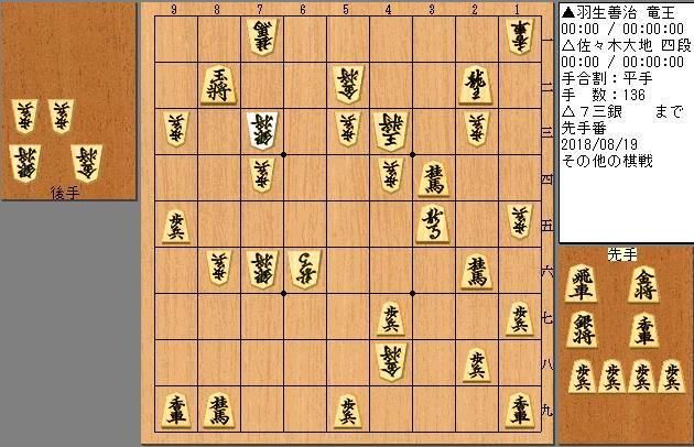 羽生竜王vs佐々木四段