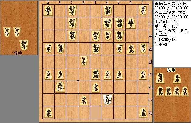 豊島棋聖vs橋本八段