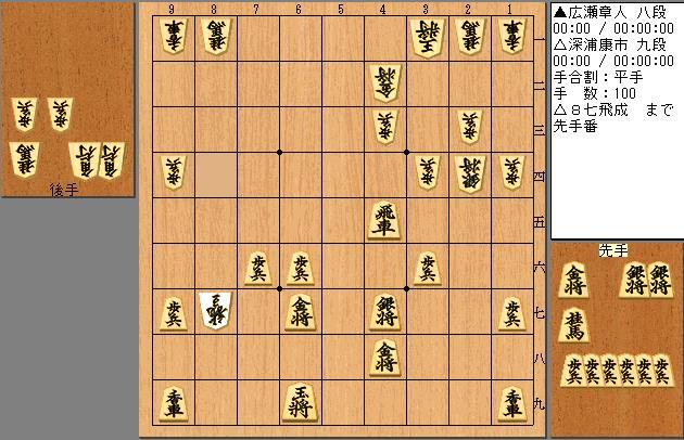 広瀬八段vs深浦九段