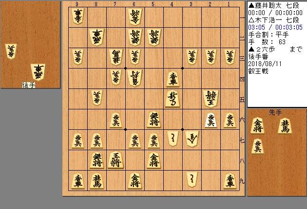 藤井七段vs木下七段