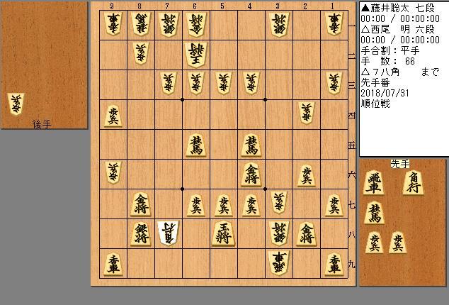 藤井七段vs西尾六段