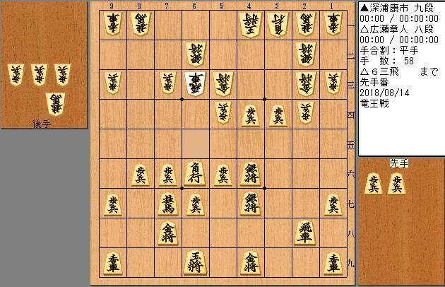 深浦九段vs広瀬八段
