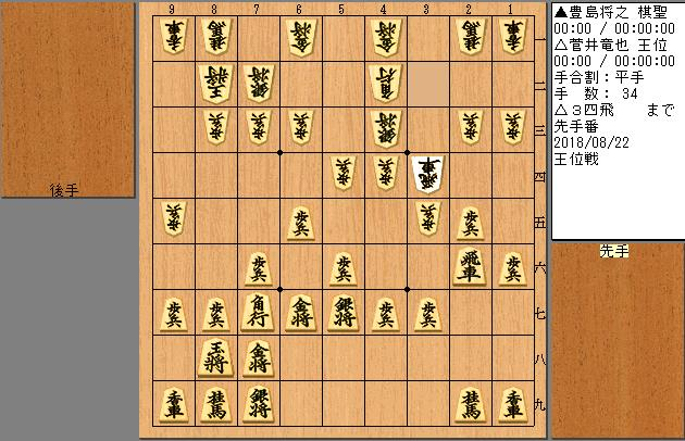 豊島棋聖vs菅井王位