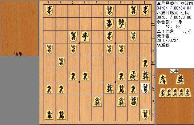 藤井七段vs里見四冠