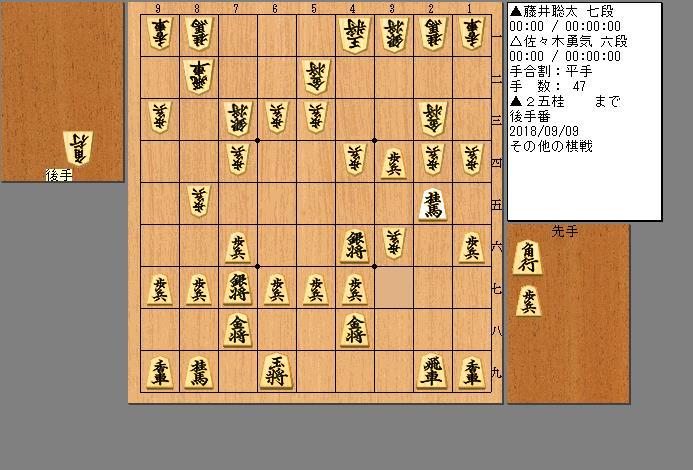 藤井七段vs佐々木六段