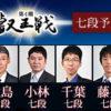 叡王戦七段予選|藤井聡太七段vs小林裕士七段の棋譜と結果!雁木戦