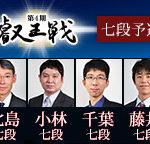 叡王戦七段予選|藤井聡太七段vs千葉幸生七段の棋譜と結果!相掛かり