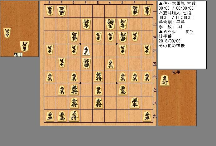 佐々木六段vs藤井七段