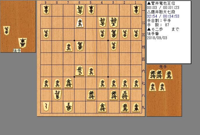 藤井七段vs菅井王位
