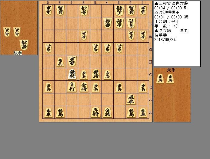渡辺棋王vs三枚堂六段