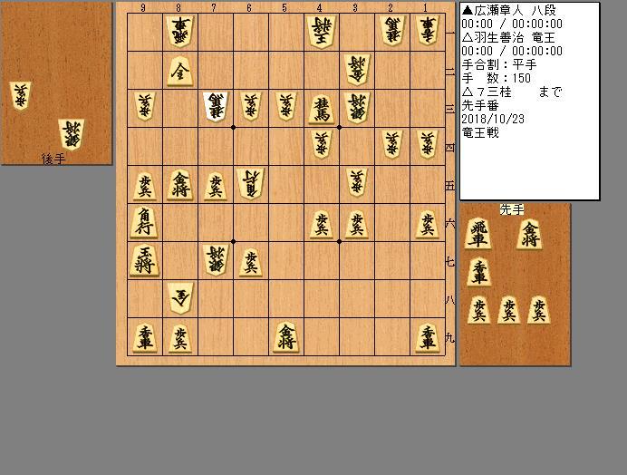 羽生竜王vs広瀬八段