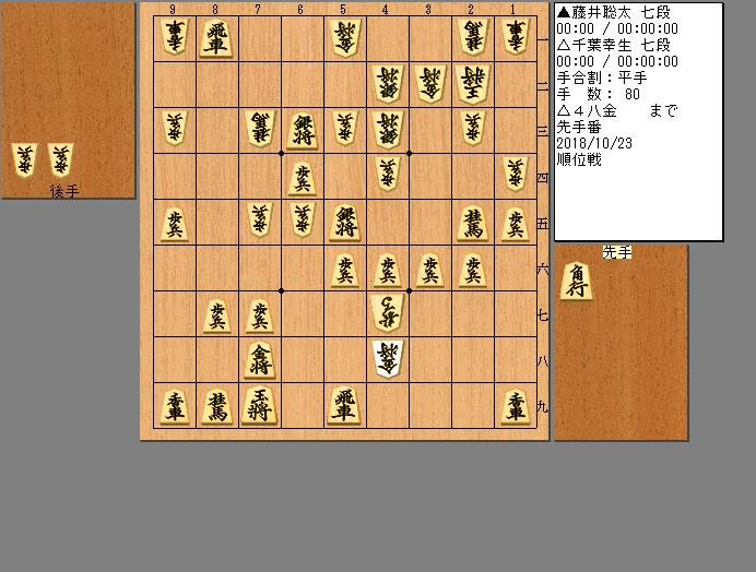 藤井七段vs千葉七段
