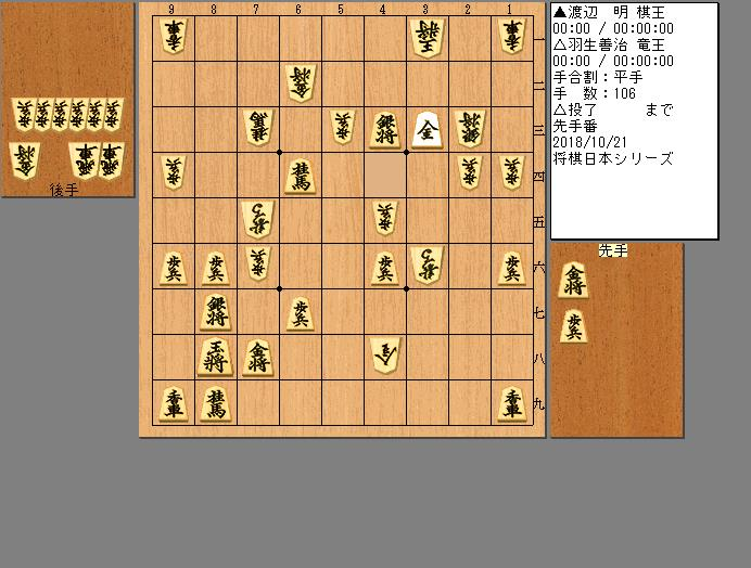 渡辺棋王vs羽生竜王