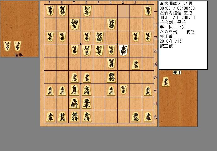 広瀬八段vs竹内五段