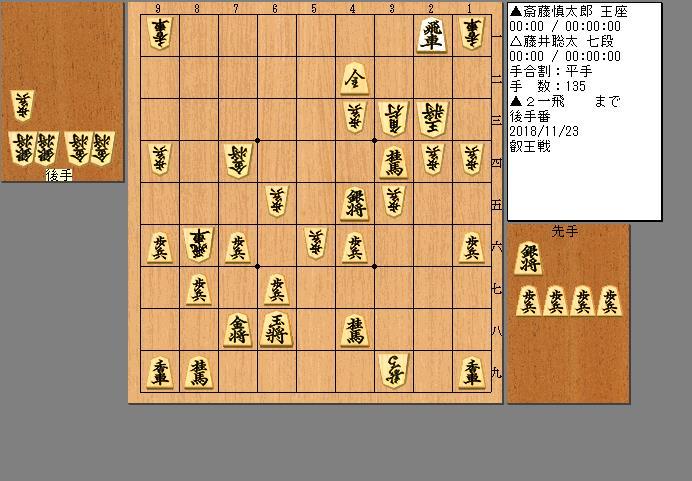 藤井七段vs斎藤王座