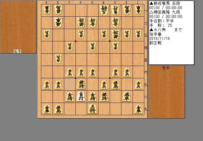都成五段vs郷田九段