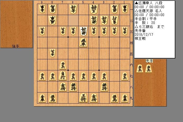 広瀬八段vs佐藤名人