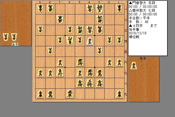 藤井七段vs門倉五段