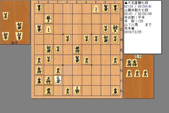 藤井七段vs大石七段