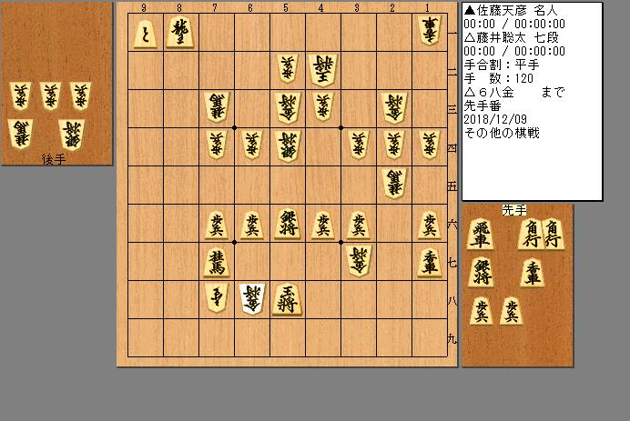 藤井七段vs佐藤名人
